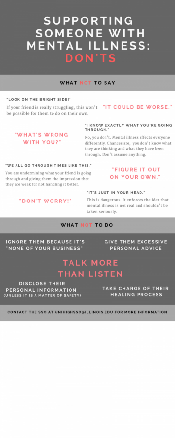 How+NOT+to+support+someone+with+a+mental+illness
