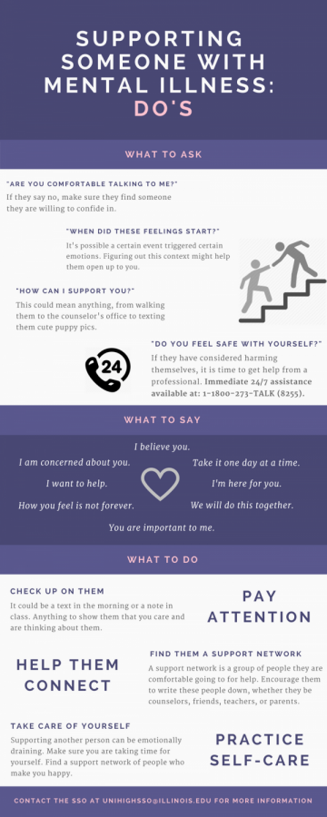 How+to+support+someone+with+a+mental+illness